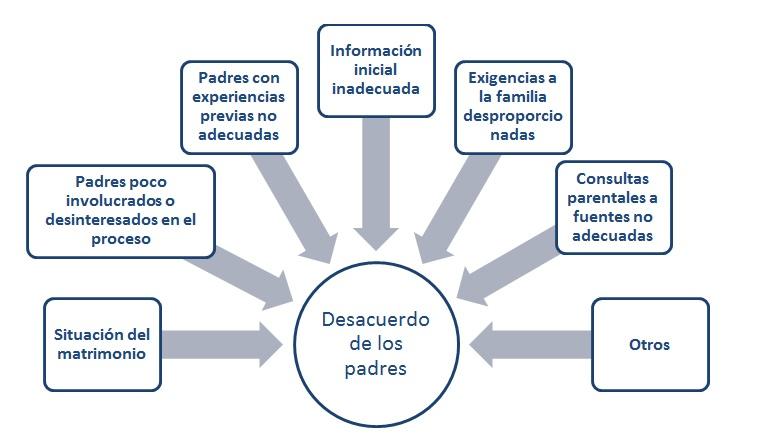 DIAGRAMA 1_TDAH.jpg