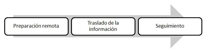 DIAGRAMA 4_TDAH.jpg